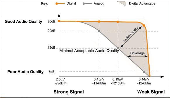 Mejora Digital